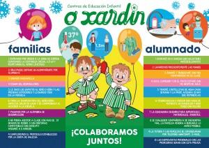 O XARDIN PAUTAS PROTOCOLO COVID-19